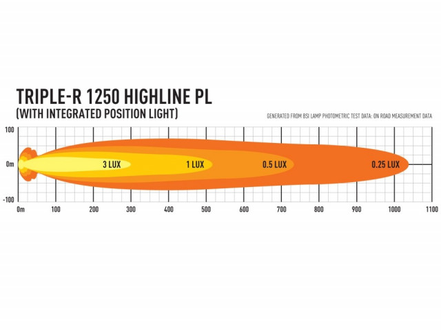 Купити Світлодіодна балка Lazerlamps Triple-R 1250 'Highline' with Position Light 00R12-PL-Std-B