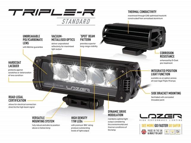 Купить Светодиодная балка Lazerlamps Triple-R 24 00R24-B