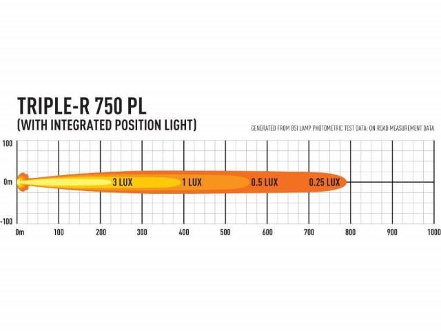 Купить Прожектор светодиодный Triple-R 750 с габаритными огнями 00R4-PL-Std-B