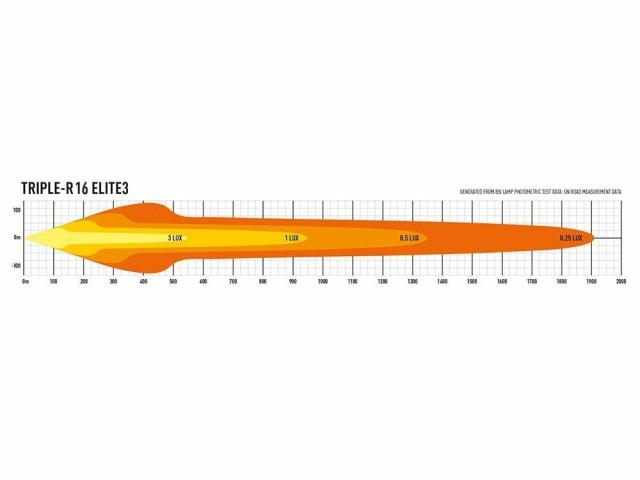 Купити Світлодіодна балка Lazerlamps Triple-R 16 Elite-3 00r16-e3
