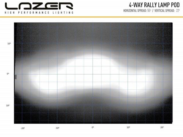 Купити Прожектор світлодіодний Lazer 4-Way Bonnet Pod 0064-4wbp