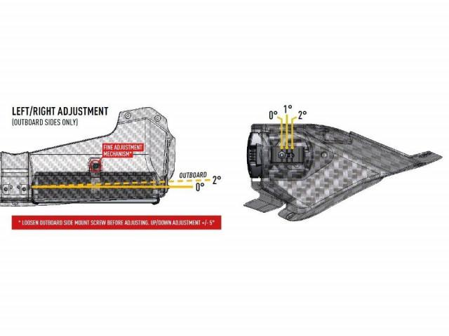 Купити Прожектор світлодіодний Lazer 2-Way Bonnet Pod 0064-2wbp-e3
