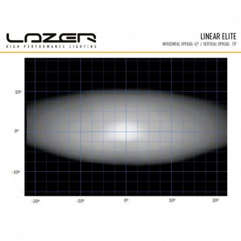 Купити Прожектор світлодіодний Lazer LH/RH Corner Rally Lamp Pods 0065