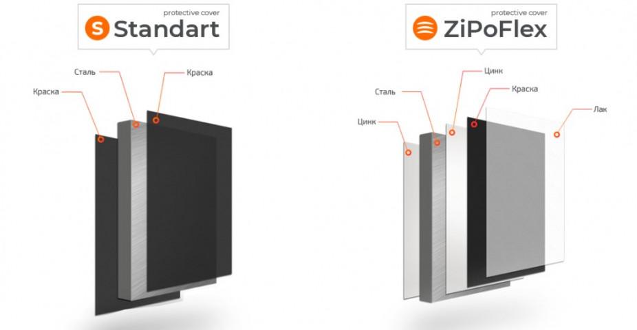 Купить Защита двигателя КПП радиатора рулевой тяги переднего моста Kolchuga для Suzuki Jimny JB 2012-
