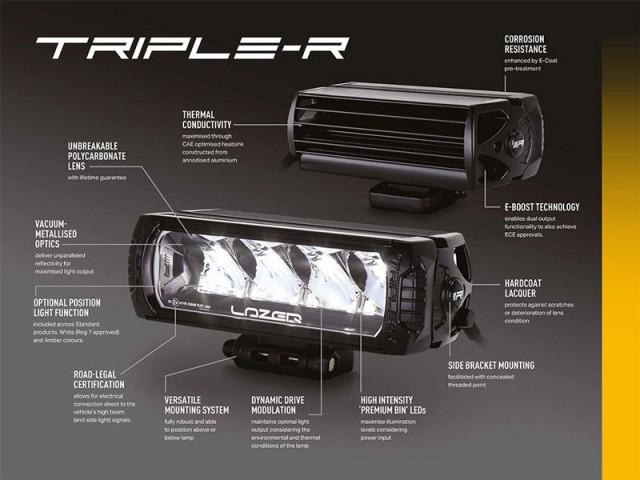 Купить Светодиодная балка Lazer Triple-R 1250 GEN-2 00R12-G2-B
