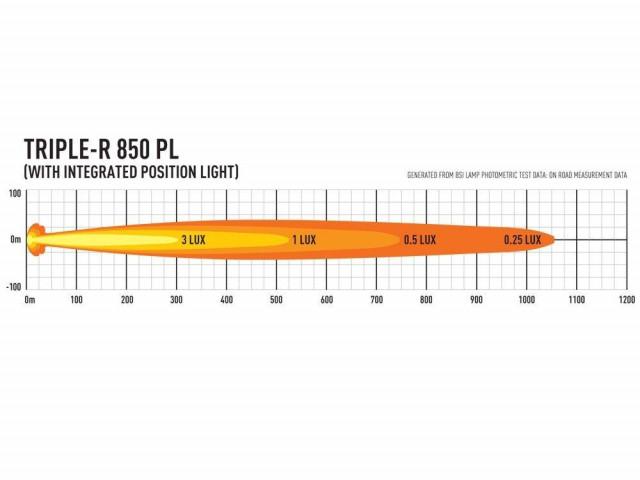 Купить Светодиодная балка Lazer TRIPLE-R 850 Elite GEN-2 00R6-G2-EL-B
