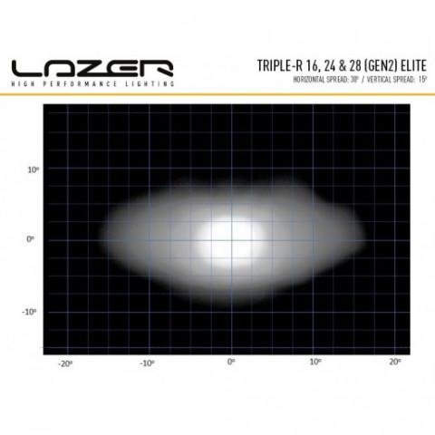 Купити Світлодіодна балка Lazer Triple-R 28 Elite 00R28-G2-EL-B