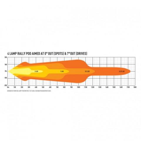 Купить Прожектор светодиодный Lazer Fiesta R5 4-Way Rally Lamp Pod 0064-4WBP-FIESTA